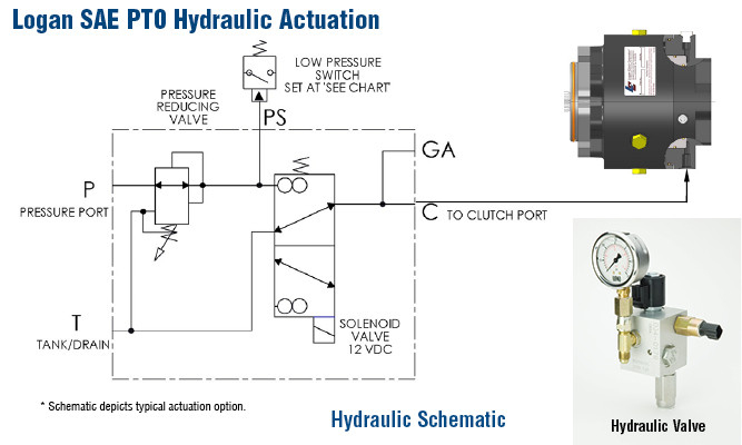 12v hydraulic pump wiring diagram Collection-Valve Circuit Diagram Fresh Best 12 Volt Hydraulic Pump Wiring Diagram Awesome A Type Od Part 5-n