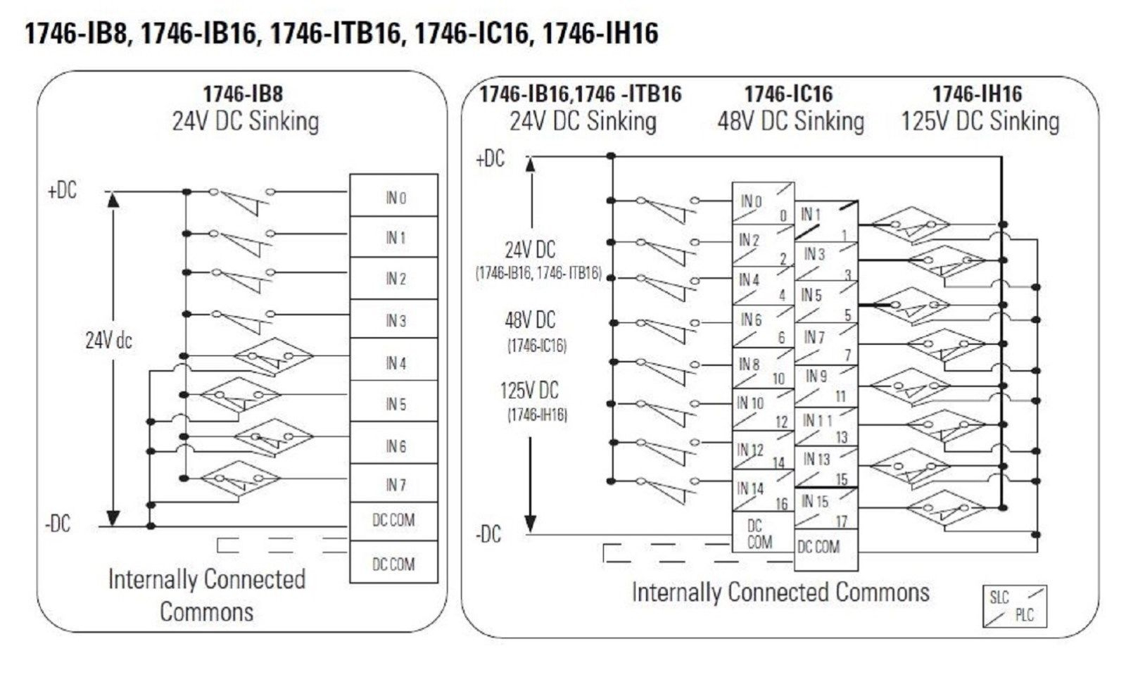 1746 ow16 wiring diagram Collection-excellent allen with 24v dc 5-l