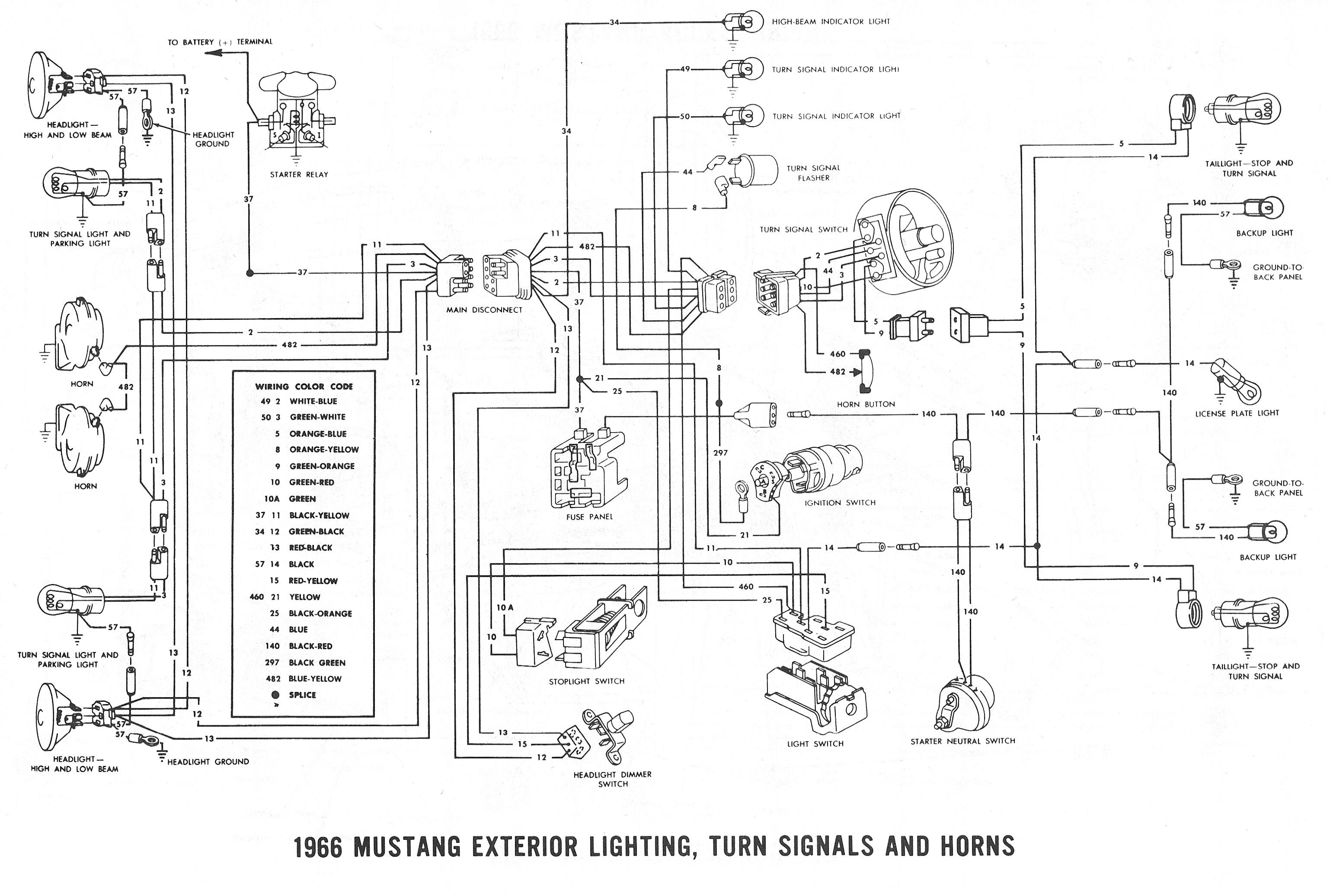 1965 ford mustang wiring diagram Collection-1966 mustang horn wiring wire center u2022 rh savvigroup co 4-h