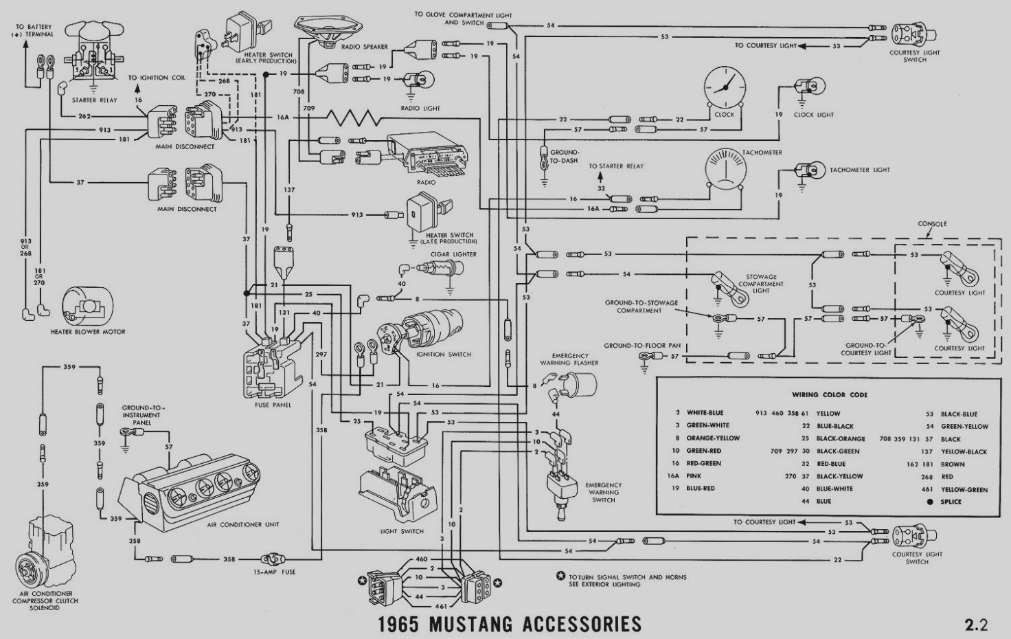 1965 ford mustang wiring diagram Collection-Gallery 1965 Mustang Wiring Diagram Diagrams Average Joe Restoration 7-p