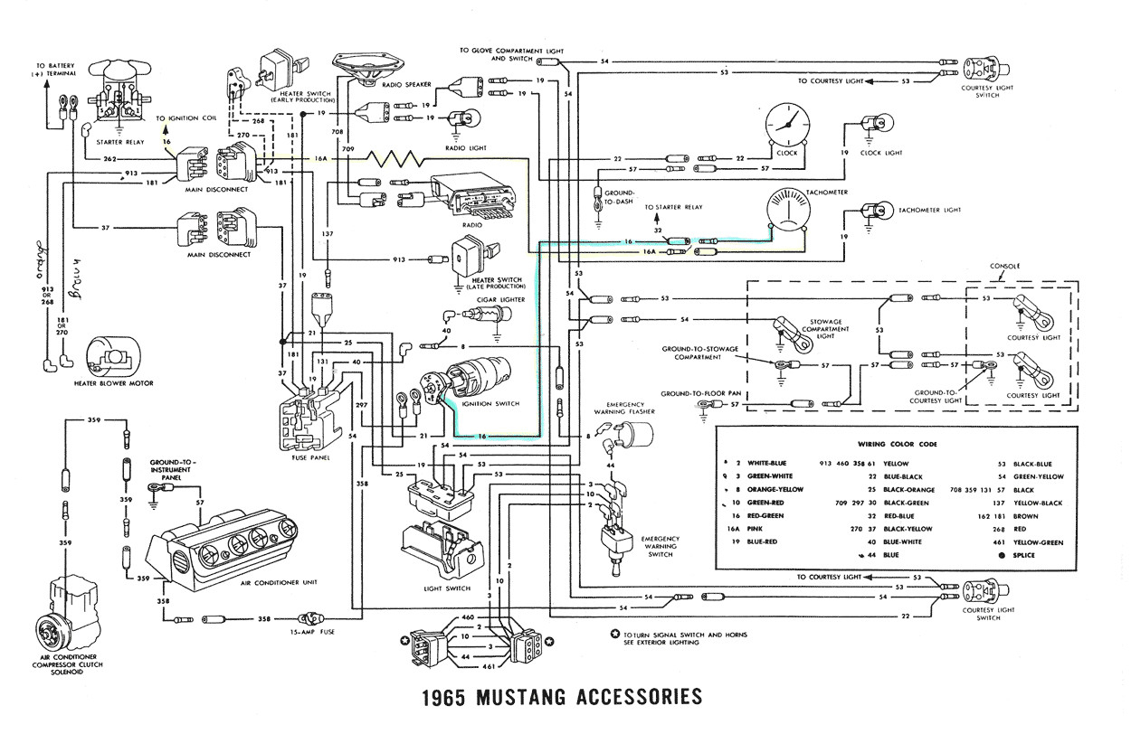 1965 ford mustang wiring diagram Collection-Wiring Diagram Tech Rp3 1965 Ford Mustang Accessories Throughout 65 10-n