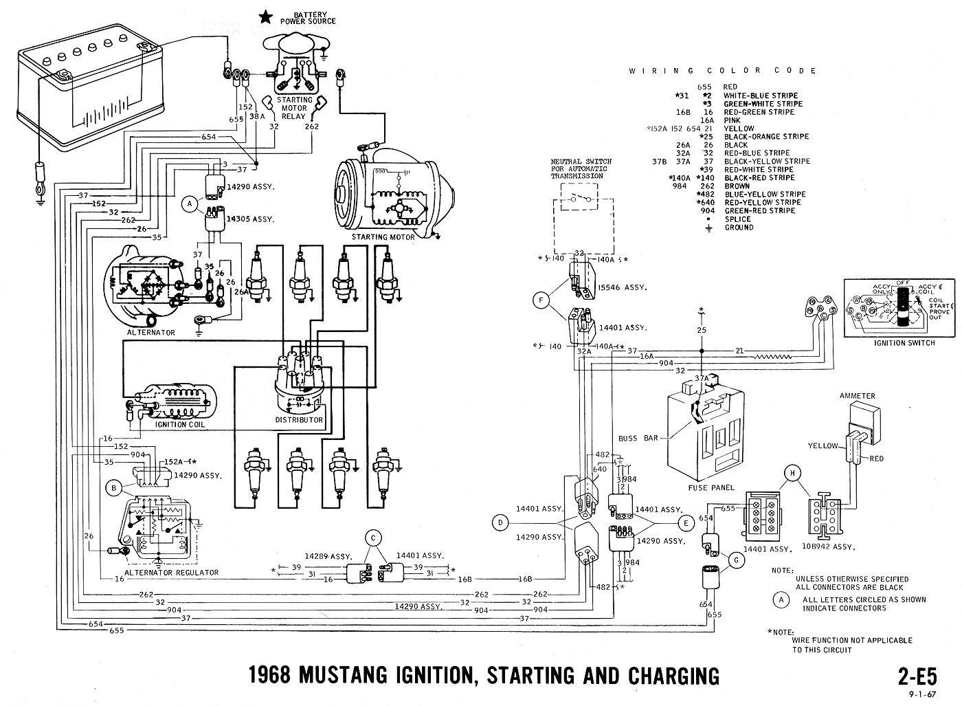 1965 mustang ignition switch wiring diagram Collection-67 mustang ammeter wiring diagram 67 circuit diagrams wire center u2022 rh jamairline co 1967 Ford Mustang Starter Neutral Switch Install 1965 Mustang 1-q