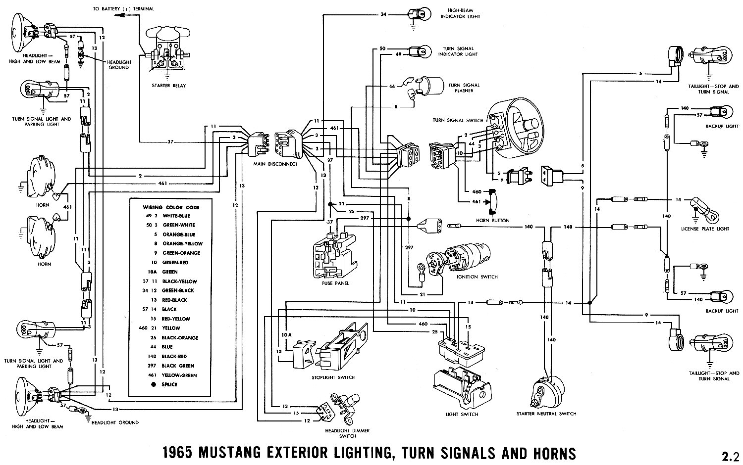 1965 mustang ignition wiring diagram collection