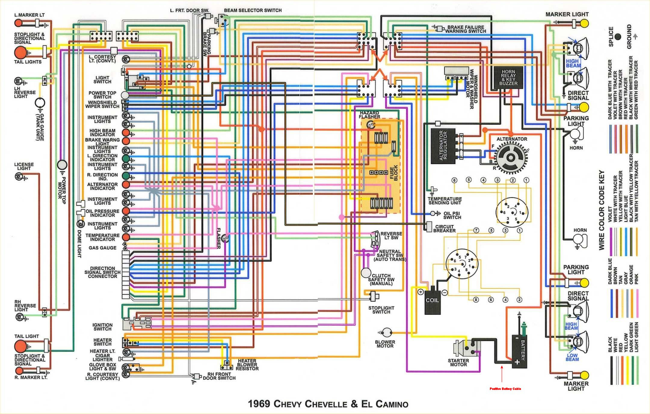 1969 chevelle wiring diagram Collection-1969 chevelle wiring diagram Download Need 1969 Wiring Diagram Chevelle Tech 17 h 14-b