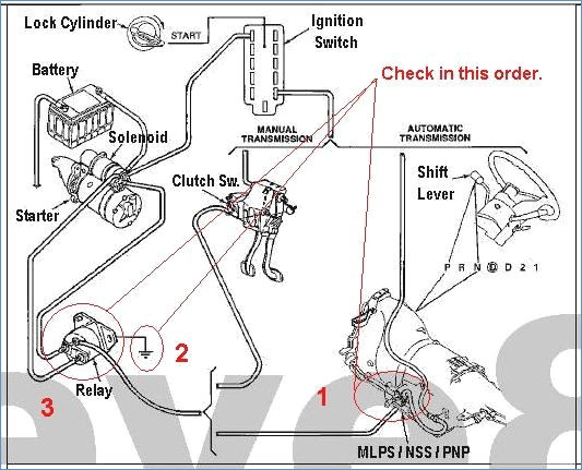 1989 ford f150 ignition wiring diagram Collection-1979 ford F150 Ignition Switch Wiring Diagram New ford F150 Ignition Switch Wiring Diagram Wiring Diagrams 20-i