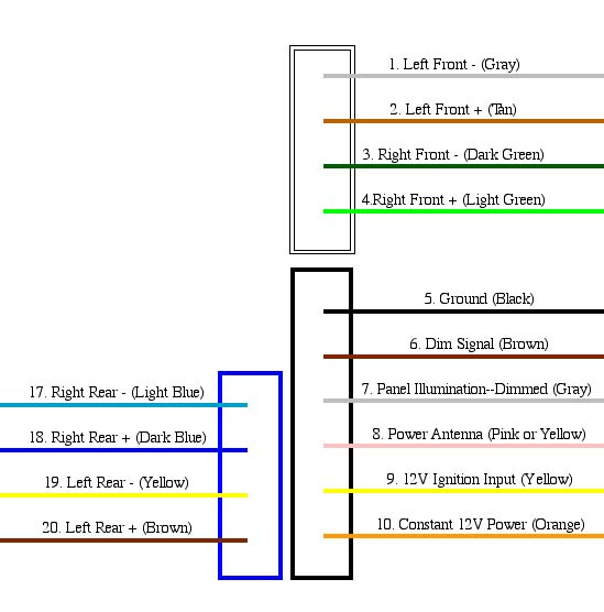 1990 chevy silverado radio wiring diagram Download-2005 Chevy Silverado Radio Wiring Harness Diagram Elegant 2004 Silverado Radio Wiring Diagram & 2006 1-i