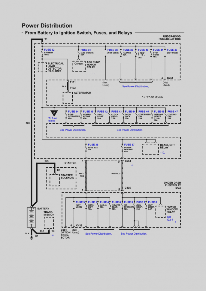 1991 Honda Civic Electrical Wiring Diagram and Schematics Download ...