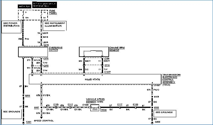 1994 ford f150 wiring diagram Collection-1991 E4OD OD button wiring Ford Truck Enthusiasts Forums 7-q