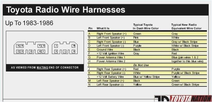 1995 toyota camry radio wiring diagram sample wiring collection. Black Bedroom Furniture Sets. Home Design Ideas