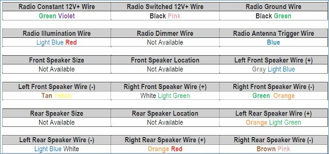 1997 ford f150 stereo wiring diagram Collection-Nice 1997 Ford Radio Wiring Diagram Mold Electrical Chart Ideas 12-d