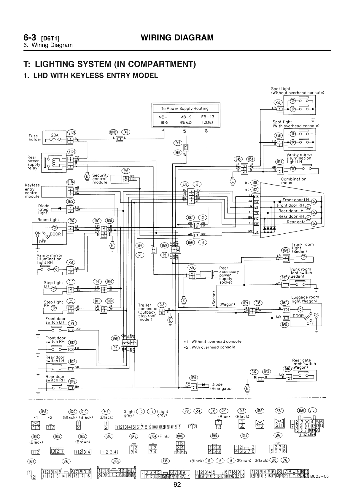 1997 subaru legacy stereo wiring diagram Download-1997 Subaru Legacy Wiring Diagram Beautiful Wiring Schmatic 98 Subaru Legacy 2 5 8-t