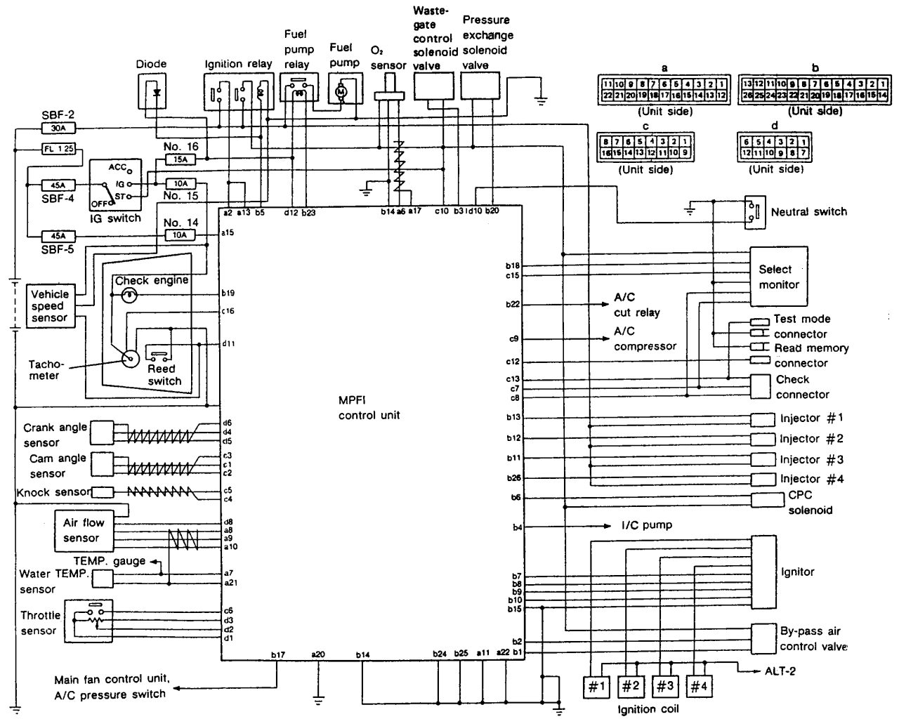 1997 subaru legacy stereo wiring diagram collection