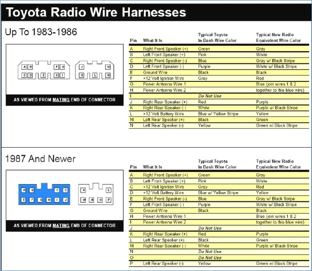 B F Bb likewise Toyota Corolla Radio Wiring Diagram Toyota Corolla Radio Wiring Diagram Dolgular Toyota Corolla Stereo G furthermore D Installing Backup Camera Harness Wire Indicates Backup Light R Gear furthermore Maxresdefault as well Dave Highlander Headunit Factory. on 1997 toyota corolla stereo wiring diagram