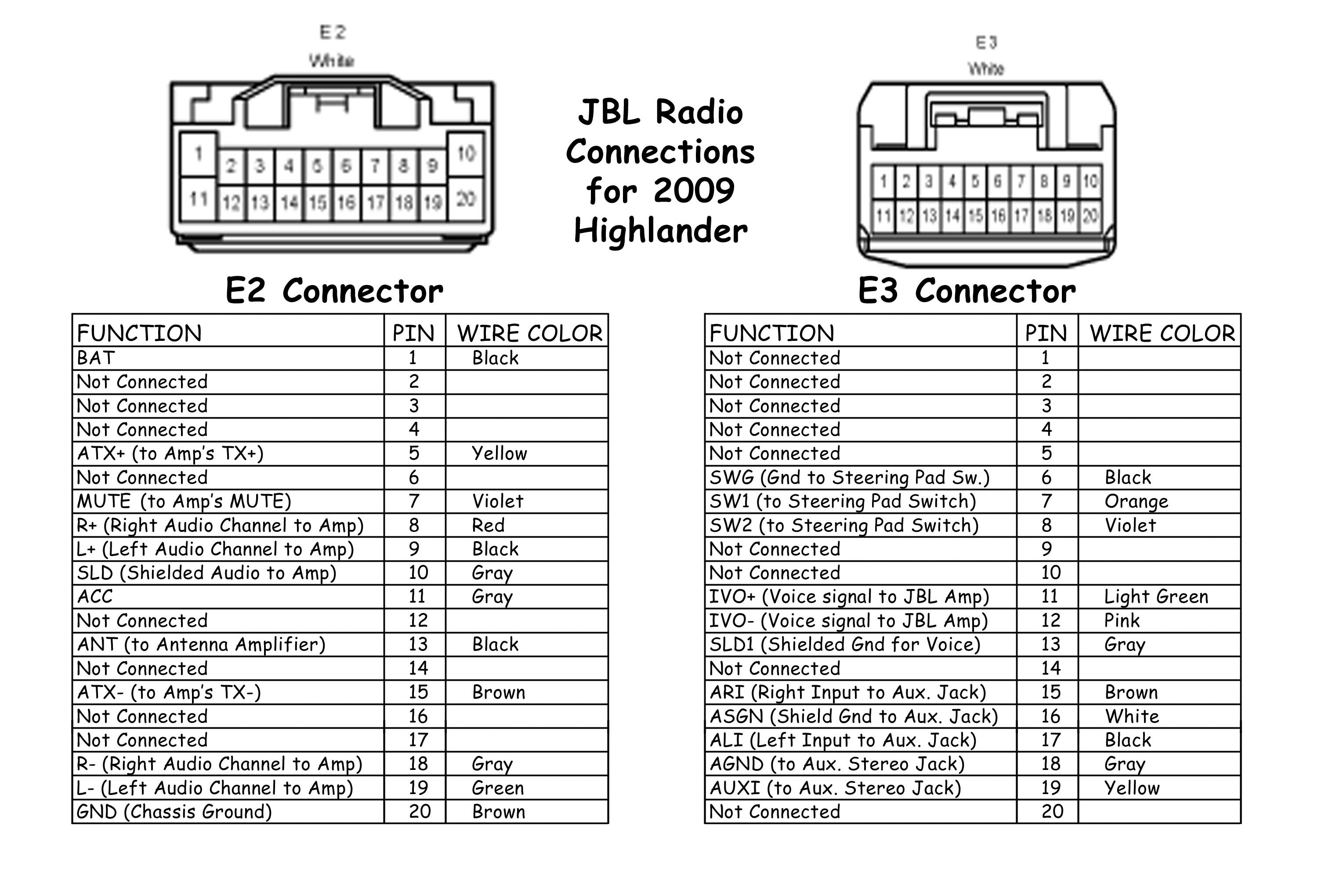 1998 toyota camry radio wiring diagram Download-1998 toyota Camry Stereo Wiring Harness Diagram Free Download Wiring 1998 toyota Radio Wiring Diagram 14-i