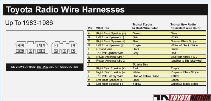 1998 toyota camry radio wiring diagram Download-2000 toyota Camry Wiring Diagram Inspirational 1998 toyota Camry Radio Wiring Diagram – Wagnerdesign 10-s