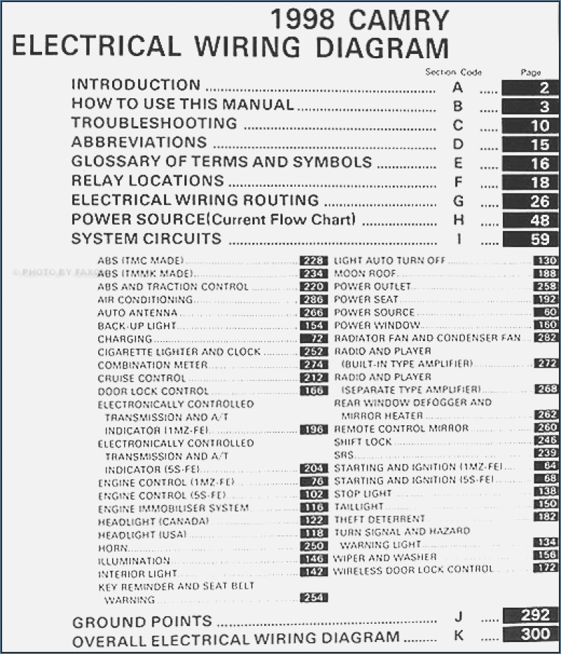 1998 toyota camry radio wiring diagram download