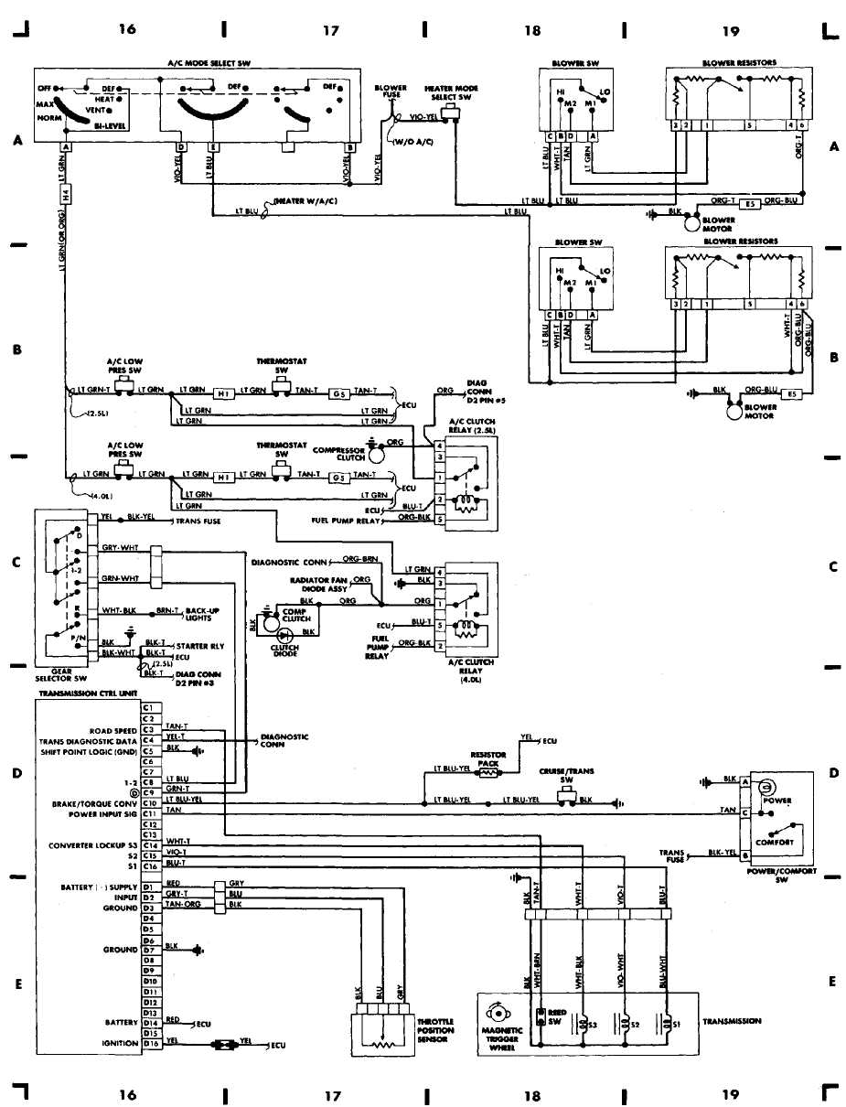 1999 Jeep Grand Cherokee Radio Wiring Diagram Sample Collection In 1995