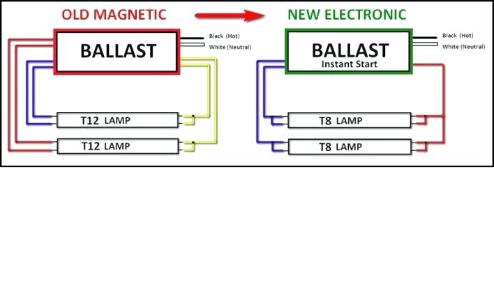 2 lamp t12 ballast wiring diagram Collection-how to wire a 2 lamp ballast photo of wiring diagram ballast wiring diagram electronic ballast 19-i