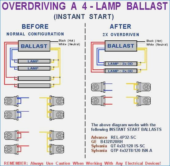 2 lamp t12 ballast wiring diagram Download-Proline T12 Ballast Wiring Diagram e Bulb – beyondbrewing 7-h