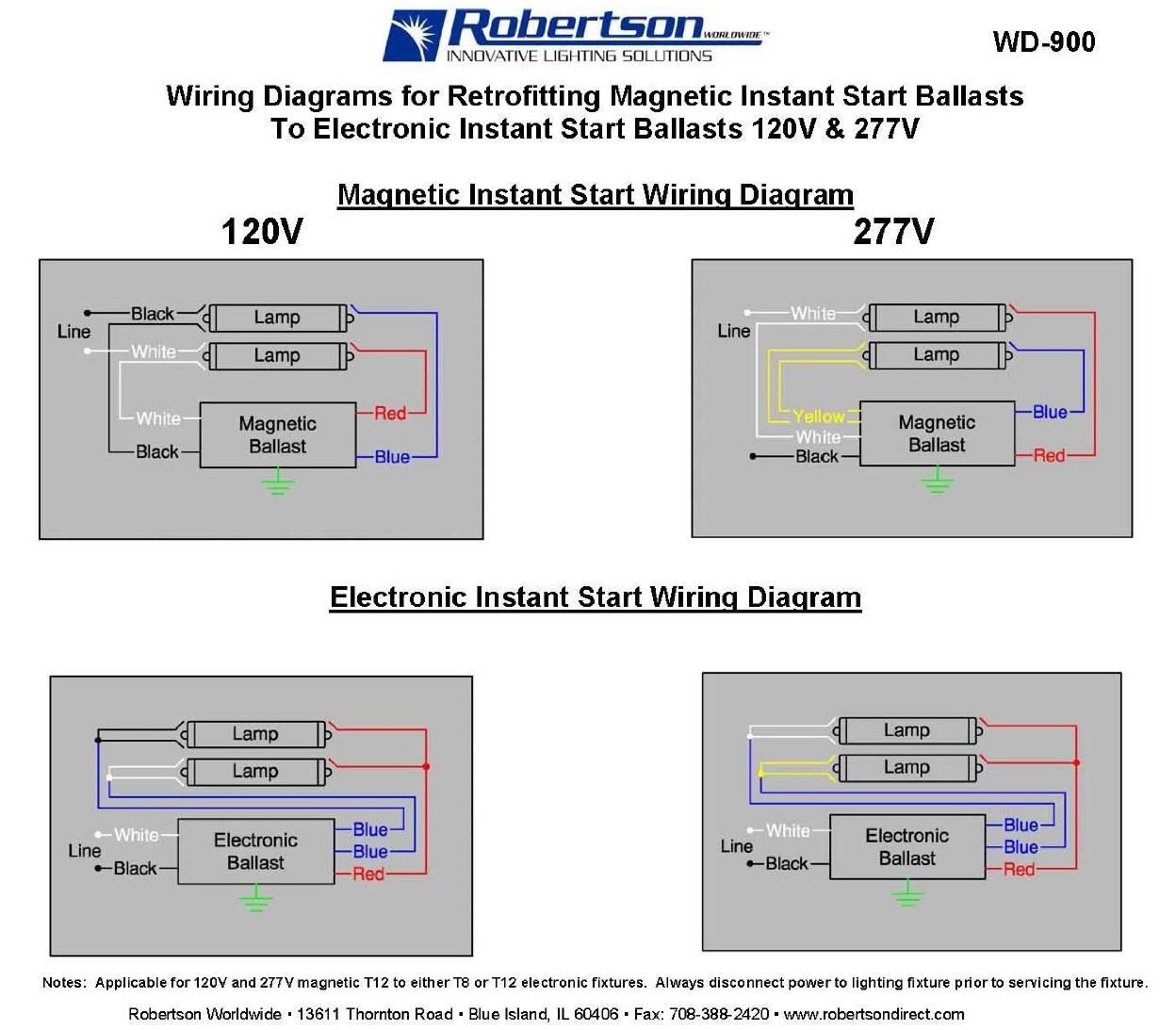 2 lamp t12 ballast wiring diagram Download-t12ho ballast wiring diagram explore schematic wiring diagram u2022 rh webwiringdiagram today 11-k