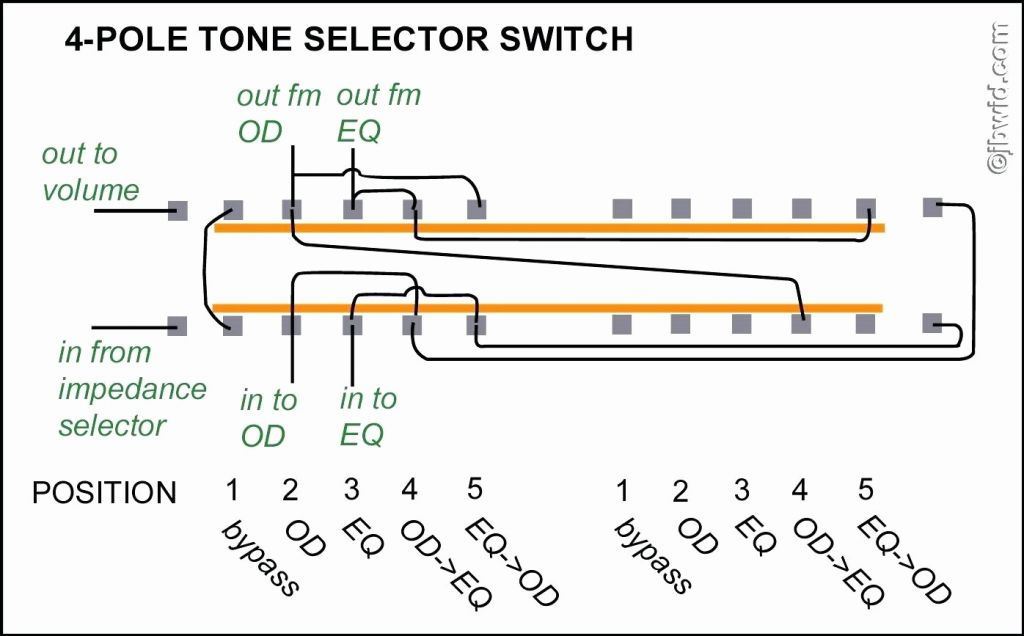 2 Pole    toggle       Switch       Wiring       Diagram    Sample      Wiring    Collection