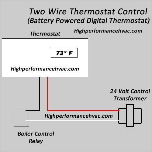 2 wire thermostat wiring diagram heat only Download-Installing Digital thermostat 2 Wires Fresh 2 Wire thermostat Wiring Diagram Heat ly Smart Temp Honeywell 3-a