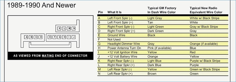 2000 chevy cavalier radio wiring diagram Download-New 2002 Chevy Impala Car Stereo Wiring Diagram 2005 Chevy 18-p