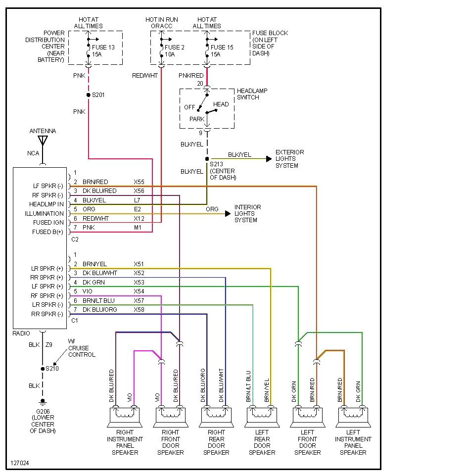 2000 dodge durango stereo wiring diagram Collection-Labeled 2000 dodge durango radio wiring diagram 2004 dodge durango radio wiring diagram 2-i