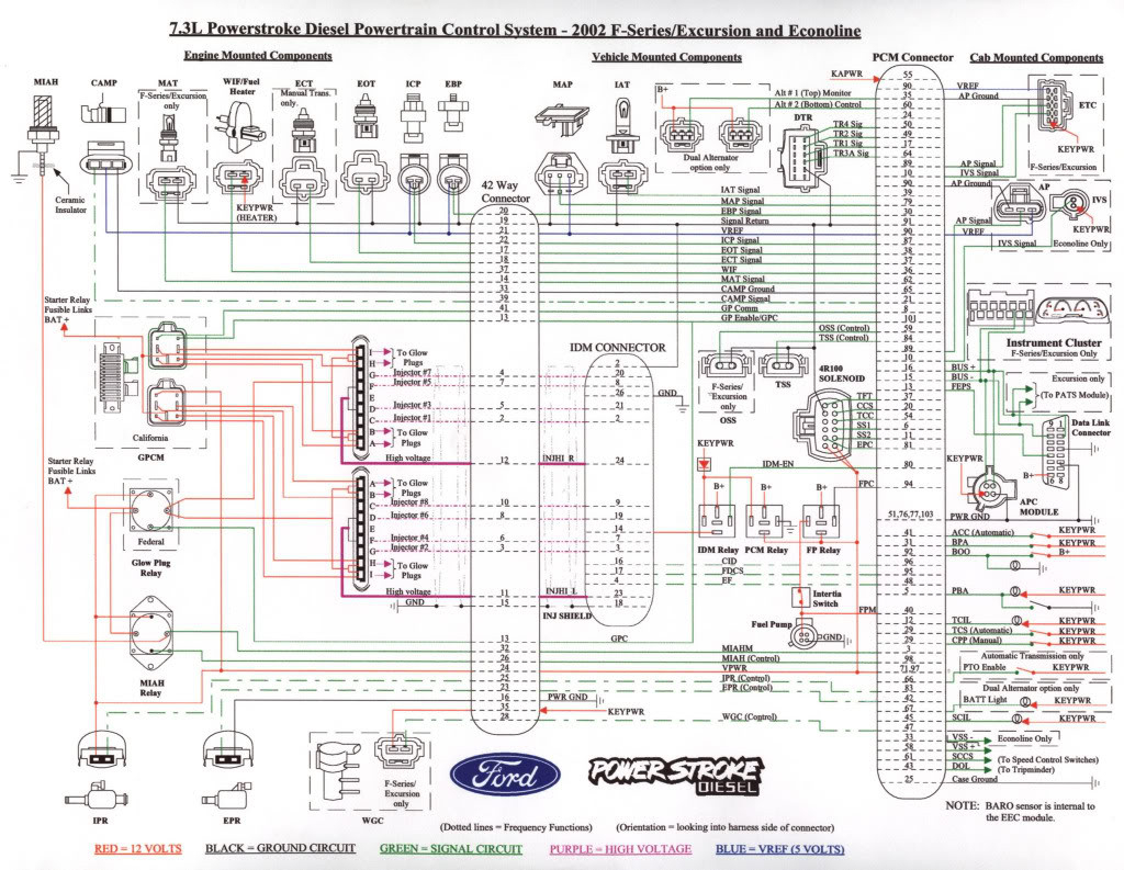2000 ford excursion wiring diagram Download-2000 ford excursion wiring harness free wiring diagrams rh 107 191 48 167 20-k