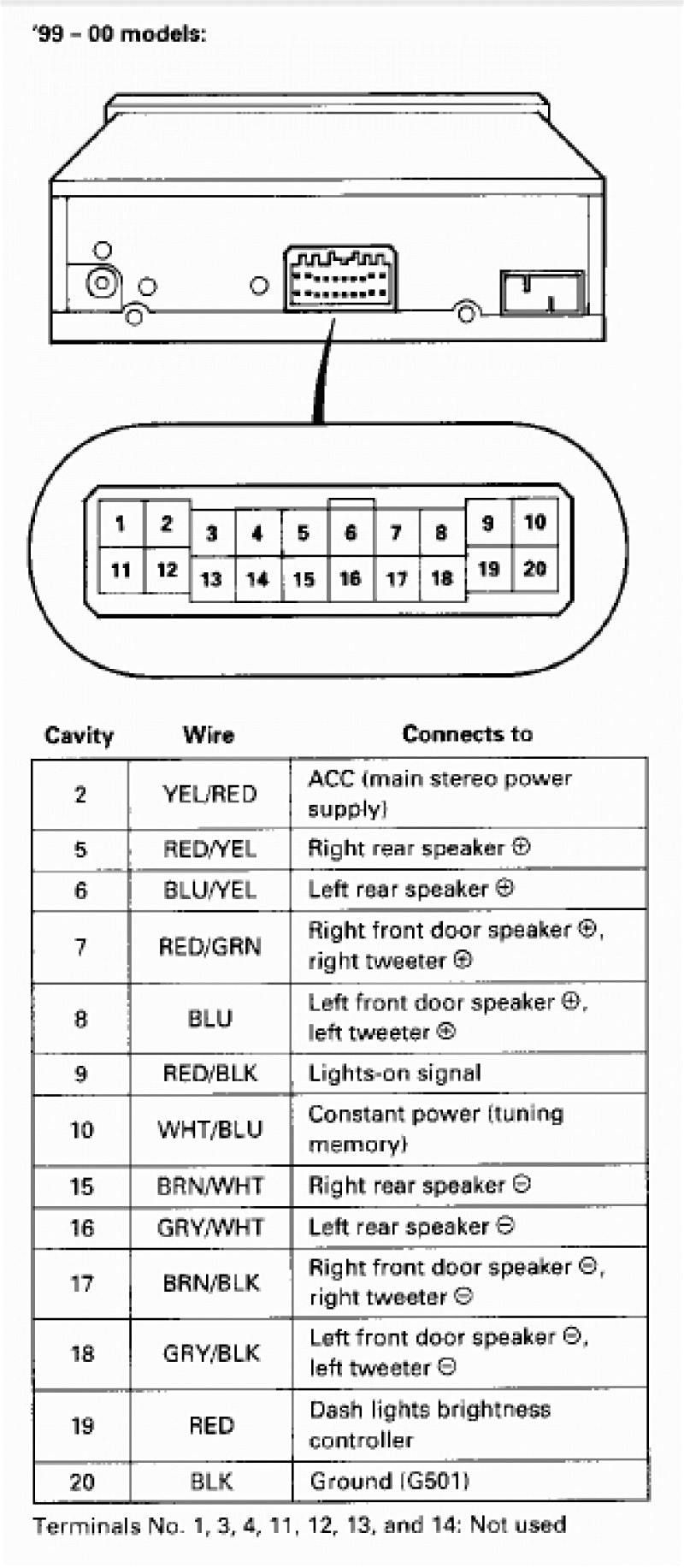 2000 honda civic radio wiring diagram Download-1995 honda civic radio wiring diagram sevimliler and 14-n