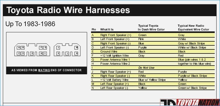 2003 toyota avalon stereo wiring diagram Collection-2001 toyota Avalon Radio Wiring Diagram – Artistpoolfo 20-n
