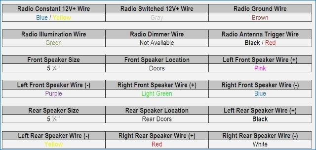 2003 toyota avalon stereo wiring diagram Collection-2001 toyota Avalon Radio Wiring Diagram – wallmural 5-q