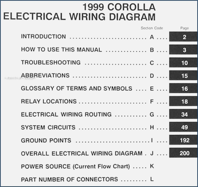 2003 toyota avalon stereo wiring diagram Collection-Toyota Stereo Wiring Diagram & 1999 Toyota Corolla Electrical 7-f