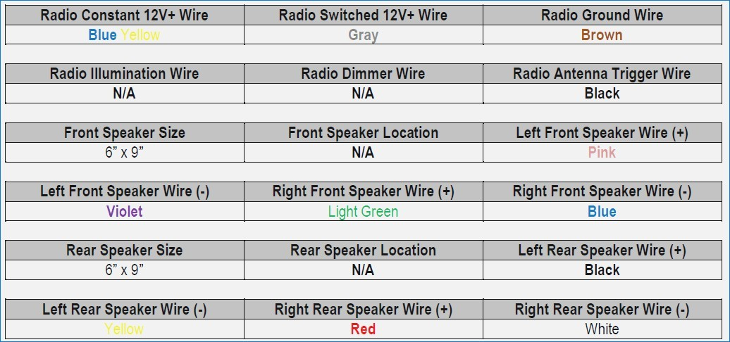 2003 toyota camry radio wiring diagram Download-2001 toyota Camry Radio Wiring Diagram – brainglue 19-j