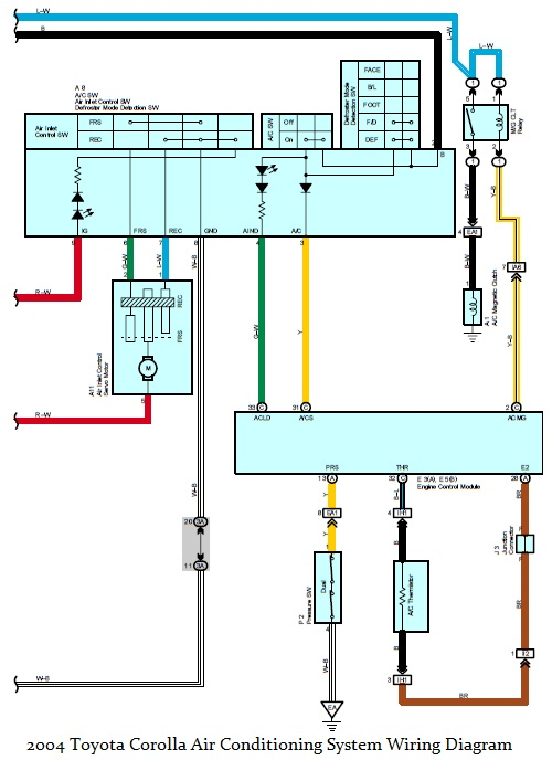 2003 Toyota Camry Wiring Diagram Pdf Downloadtoyota Prius Inspirational Cool 2001: 2003 Toyota Camry Electrical Wiring Diagram At Satuska.co