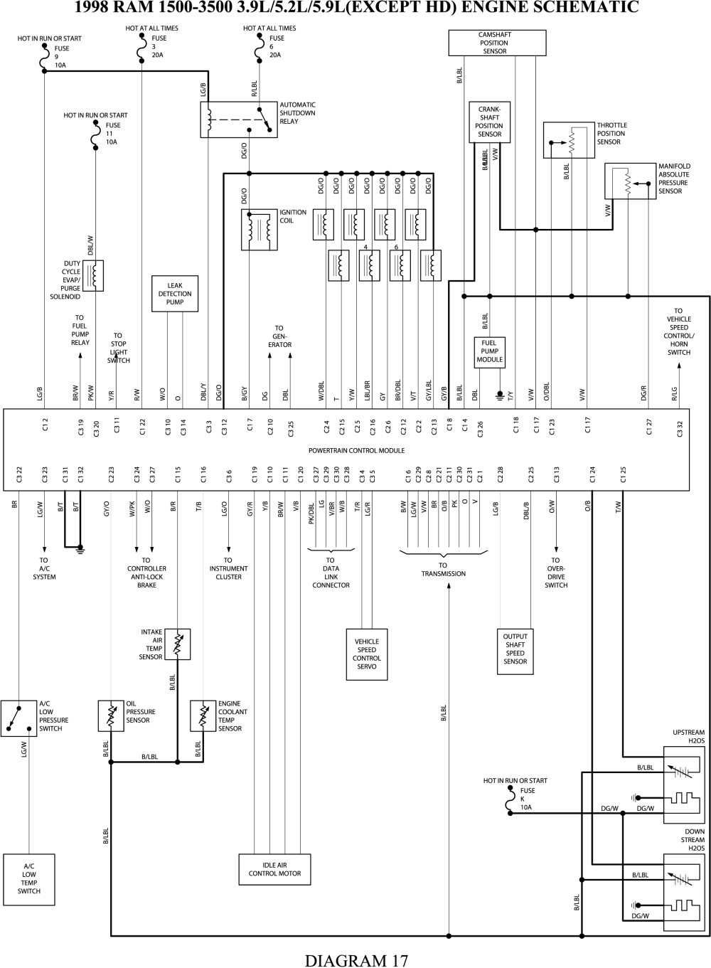 2004 dodge ram 1500 radio wiring diagram Collection-Radio Wiring Diagram 2004 Dodge Durango Dogboi Info 7-j