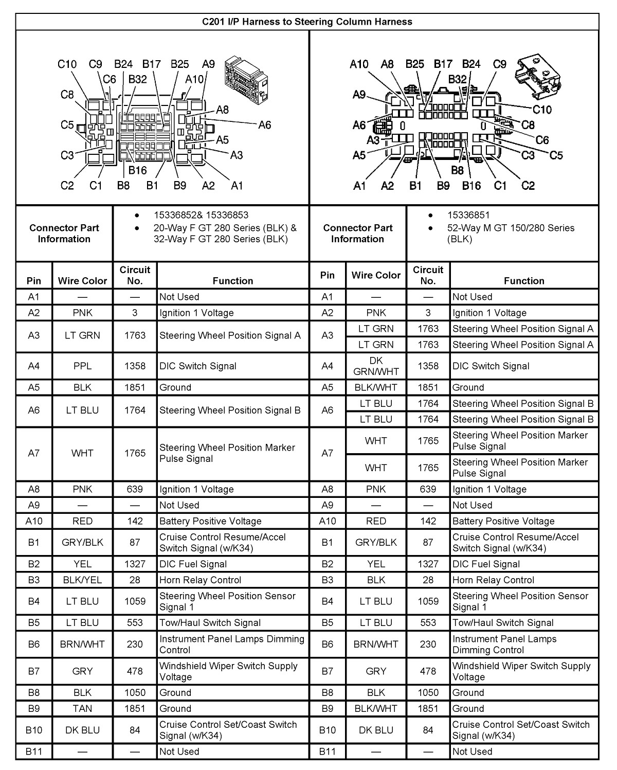 2004 Gmc Sierra Radio Wiring Diagram Download