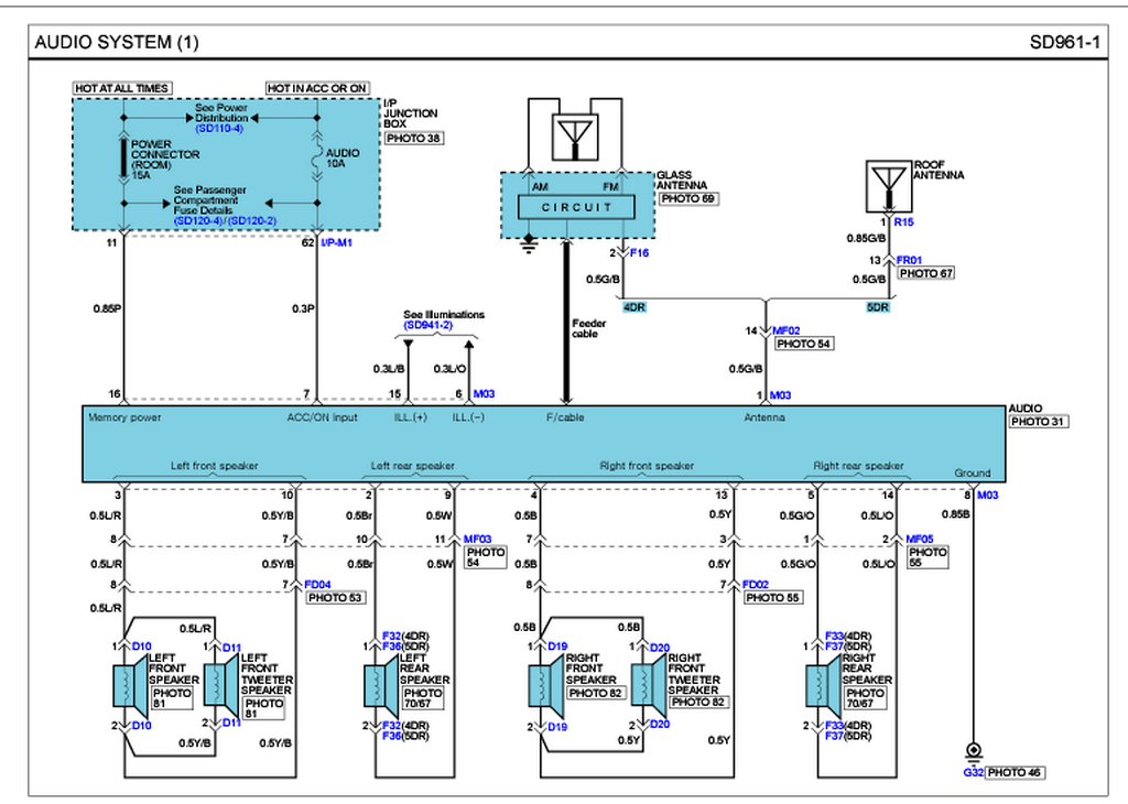 2004 kia spectra radio wiring diagram Download-graphic 4-n