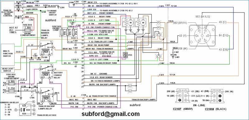 2005 ford f150 trailer wiring diagram Collection-Best F350 Trailer Wiring Diagram Contemporary Everything You Need · Wiring Diagram 2014 Ford F150 3-a