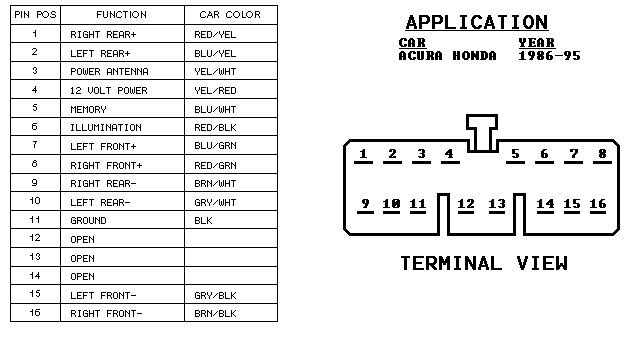 2005 honda civic stereo wiring diagram gallery wiring collection 2006 honda civic stereo wiring diagram 2005 honda civic stereo wiring diagram collection 94 accord deck install wiring lovely nissan 720