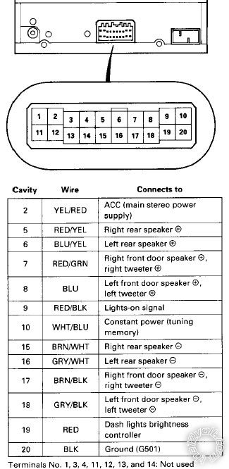 2005 honda civic stereo wiring diagram Collection-Radio Installation Wiring Diagrams Luxury Wiring Diagram 1995 Honda Civic Wiring Diagram Honda Civic Wiring 11-n