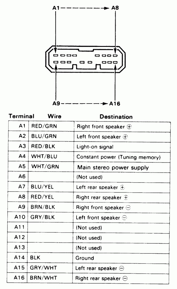 2005 honda element stereo wiring diagram Collection-Pioneer Car Stereo Wiring Diagram Unique 2005 Honda Element Stereo Wiring Diagram New 2004 Honda Element 4-b