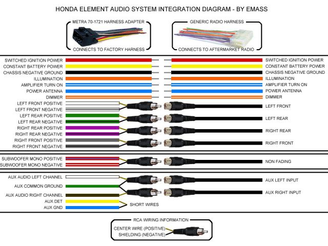 2005 honda element stereo wiring diagram Collection-wiring diagram pioneer super tuner wiring harness diagram pioneer rh wiringgoo co Pioneer Radio Wiring Diagram 16-o