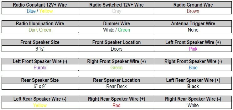 2005 pontiac grand prix radio wiring diagram Download-1995 Toyota Camry Radio Wiring Diagram Information 2000 Pontiac Montana Fuse Box 2001 Sunfire 1999 17-p