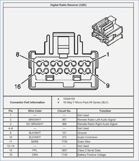 2005 pontiac grand prix radio wiring diagram Download-2004 Pontiac Grand Prix Radio Wiring Diagram – anonymerfo 11-t