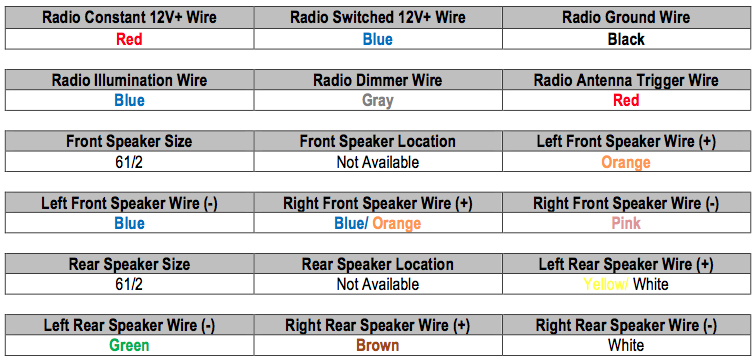 2006 hyundai sonata radio wiring diagram Download-2014 hyundai sonata car stereo wiring diagram radiobuzz48 rh radiobuzz48 2003 Hyundai Accent Radio 1-m