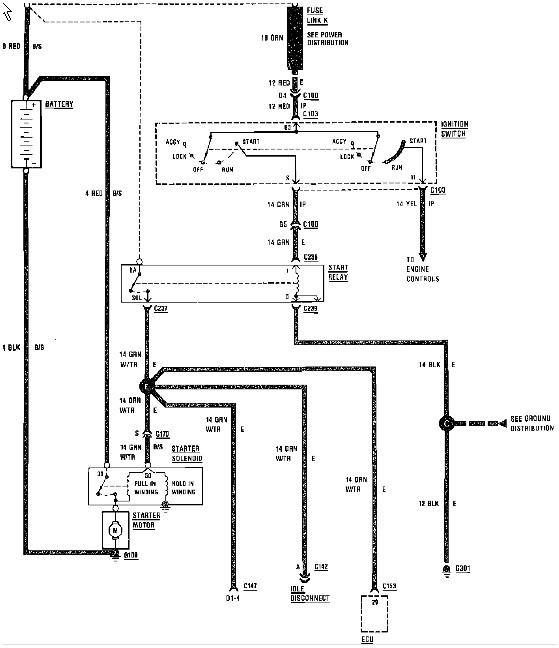 2006 jeep wrangler ignition wiring diagram Download-1994 Jeep Wrangler Ignition Wiring Diagram Jep Pinterest 15-d