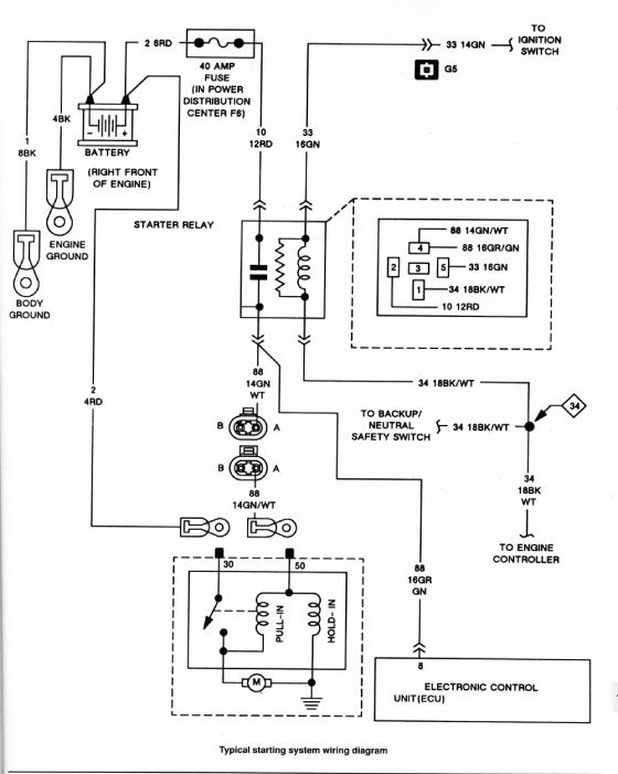 2006 jeep wrangler ignition wiring diagram Download-89 Jeep YJ Wiring Diagram 17-b