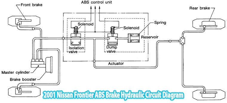 2006 nissan frontier trailer wiring diagram Collection-Nissan Frontier Trailer Wiring Diagram Awesome Excellent ford Abs System Wiring Diagram Inspiration 20-d