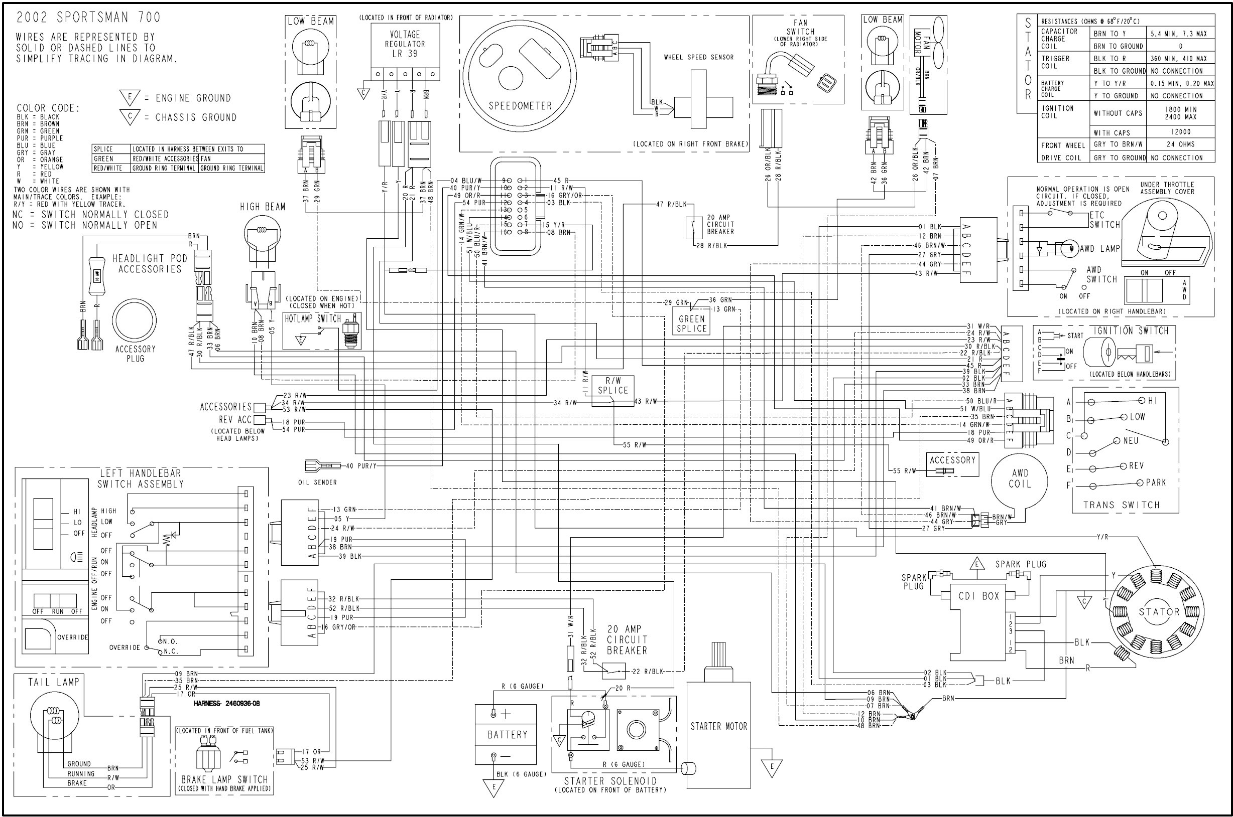 Wiring Diagram 1995 Polaris 300 4x4